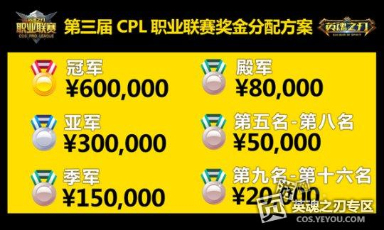 第三届CPL转会 皇族补短板引禁赛黑马